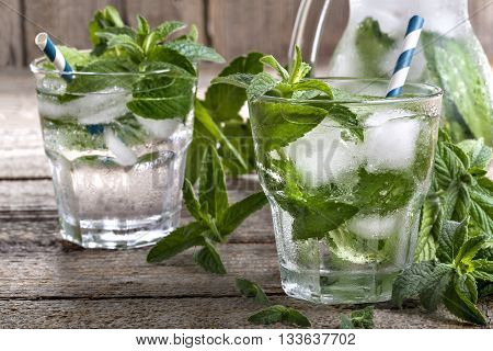 Ice water with mint leaves. Antioxidant refreshing drink