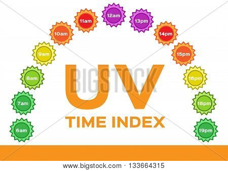 uv index . The infographic of uv and time . sunrise to sunset