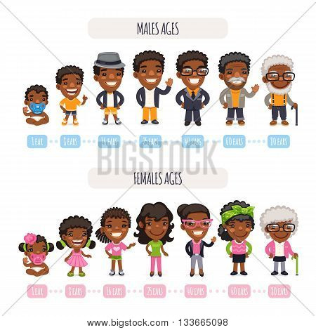 Man and woman african american ethnic aging set. African american ethnic people generations at different ages. Baby, child, teenager, young, adult, old. Isolated on white background. Clipping paths included.