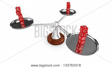 Project management triangle of cost scope and time staged as dice on a three arm scale 3D illustration