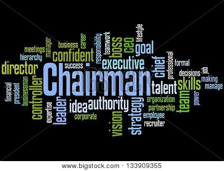 Chairman, Word Cloud Concept 4