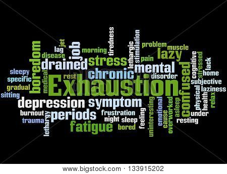 Exhaustion, Word Cloud Concept 6