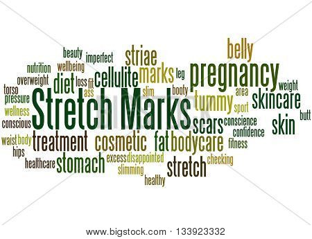 Stretch Marks, Word Cloud Concept 7