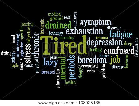 Tired, Word Cloud Concept 4