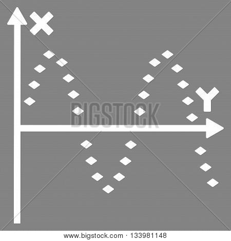 Dotted Sine Plot vector toolbar icon. Style is flat icon symbol, white color, gray background, rhombus dots.