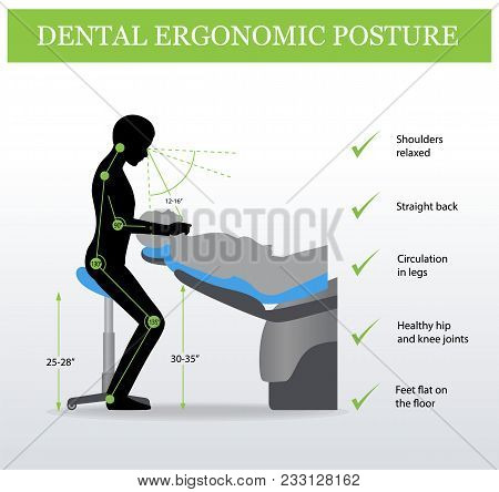 Proper Ergonomic Positioning For Dentists. Ergonomics In Dentistry With Saddle Seat. Correct Posture