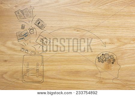 Education And Mindset Conceptual Illustration: School Backpack With Stationery And Arrow Pointing To
