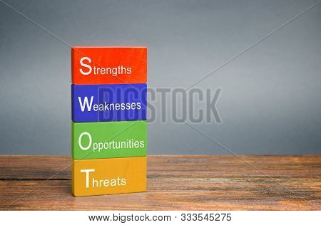 Swot Analysis Concept. The Method Of Strategic Business Planning. Strengths, Weaknesses, Opportuniti