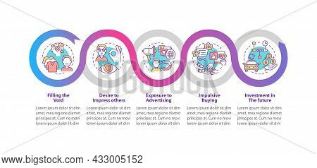 Reasons For Consumerism Vector Infographic Template. Purchasing Presentation Outline Design Elements