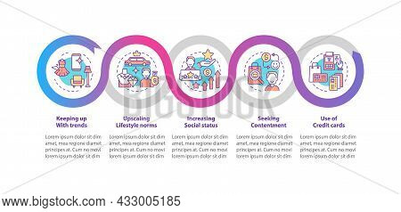 Consumerism Motivation Vector Infographic Template. Buying Presentation Outline Design Elements. Dat