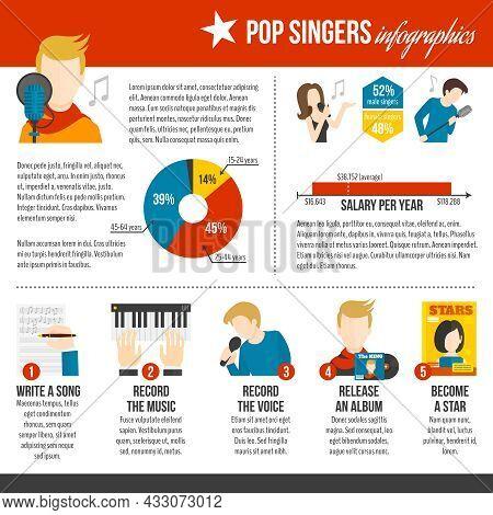 Pop Singer Infographics Set With Live Concert Album Record Symbols Vector Illustration