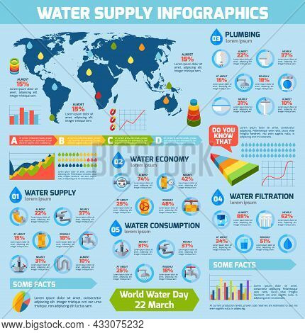 Water Supply Infographics With Plumbing Economy Consumption Symbols And Charts Vector Illustration