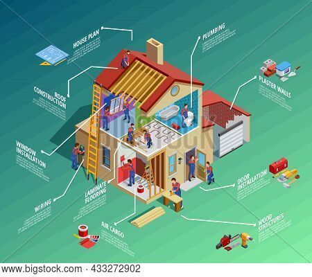Home Repair Isometric Infographics With House Renovation Foreman Maintenance Works And Tools Isolate
