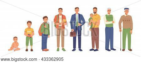 Man In Different Ages Isolated Flat Cartoon Characters. Vector A Human Life Stages, Childhood, Youth