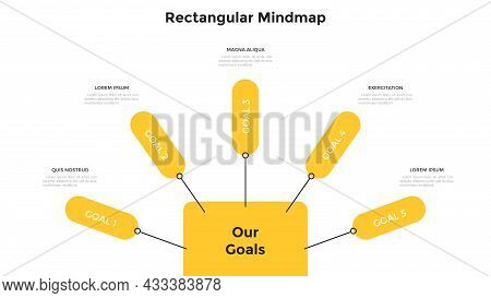 Mind Map Or Scheme With Five Rectangular Elements Connected To Main One. Concept Of 5 Business Goals