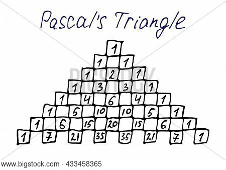 Handwritten Pascal's Triangle Isolated On White Background. Vector Illustration Of A Mathematical Me