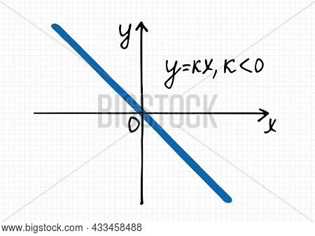 Vector Illustration Of Linear Function Graph For A Negative Coefficient K. Hand-drawn Coordinate Axi