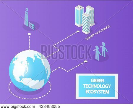 Eco Friendly Technologies On Planet. Environmentally Safe Power Sources. Renewable Energy, Ecosystem