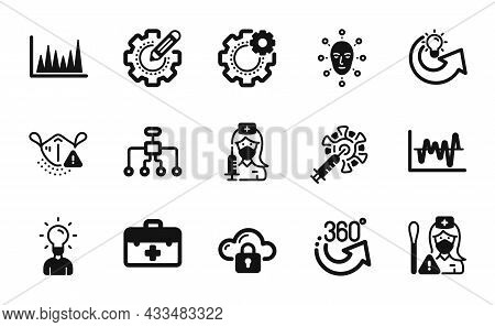 Vector Set Of First Aid, Medical Mask And Coronavirus Vaccine Icons Simple Set. Share Idea, Restruct