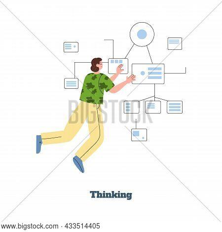 Thinking Type Of Mindset Mbti Personality, Flat Vector Illustration Isolated.