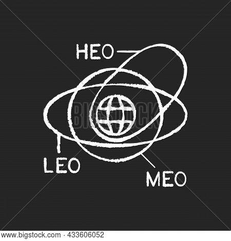 Geocentric Orbit Type Satellites Chalk White Icon On Dark Background. Rotation Of Celestial Bodies I