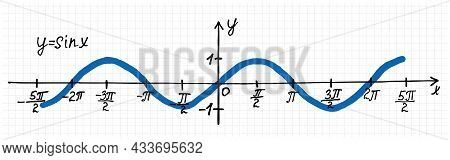 Hand-drawn Graph Of Sine Function. Vector Illustration Of Coordinate System And Sin X Curve On Check