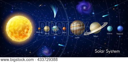 Solar System Planet Vector Infographic. Space Galaxy Planets And Stars Sun, Mercury Venus And Earth,