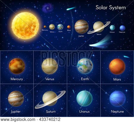 Astronomy Galaxy Infographics With Asteroids Or Nebula. Solar System Planet Vector Infographic. Sun,