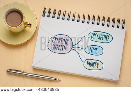 creating wealth - discipline, time and money, handwriting and sketch in a spiral notebook with a cup of coffee, investing, retirement and financial concept
