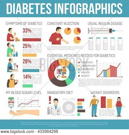 Diabetes Infographics Layout With Information About Weight Disorders Mandatory Diet Insulin Dosage F