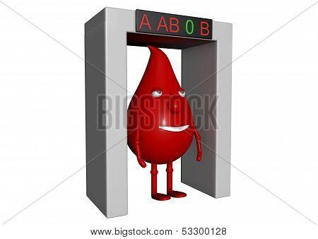 Blood Manikins