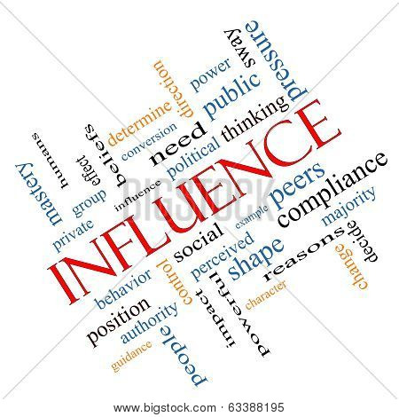 Influence Word Cloud Concept Angled