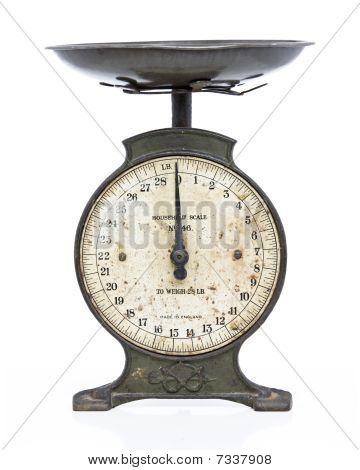 Old Metal Scales