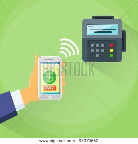 Smart Phone Mobile Payment Device Nfc Terminal Checkout