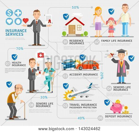 Business insurance character and icons template. Vector illustration. Can be used for workflow layout banner diagram number options web design timeline infographics.