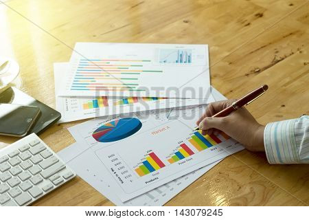 Working The Business Plan  And Analysis