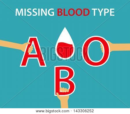 Missing Blood Type - the problem of shortage blood groups A, B, O. Vector illustration.