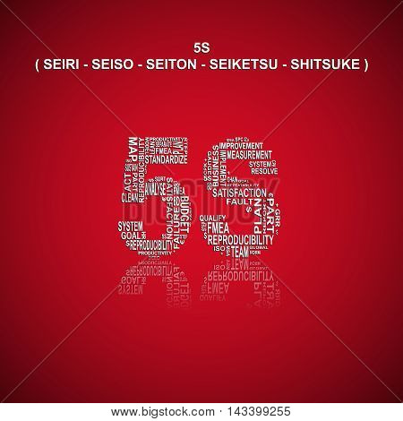 Five S typography background. Red background with main title 5S filled by other words related with total quality management method. Heading title in Japanese language (original words). Vector illustration