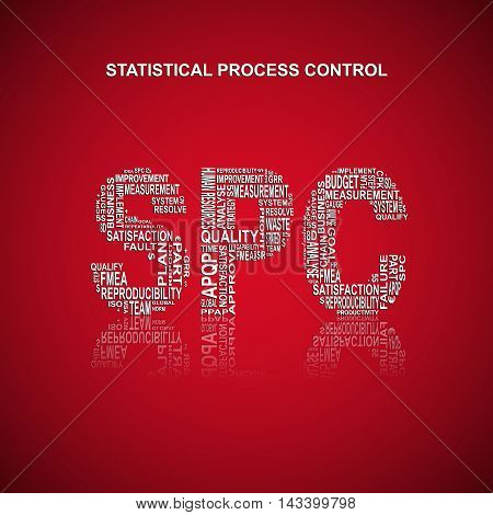 Statistical process control typography background. Red background with main title SPC filled by other words related with statistical process control method. Vector illustration