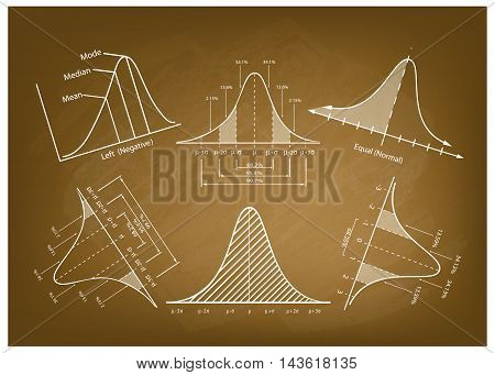 Business and Marketing Concepts Illustration of Gaussian Bell or Normal Distribution Diagrams on Chalkboard Background.