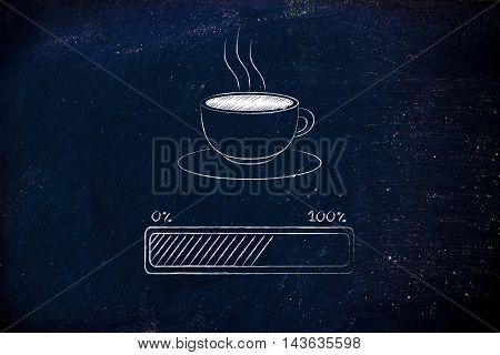 Coffee Cup & Progress Bar Loading Awakeness
