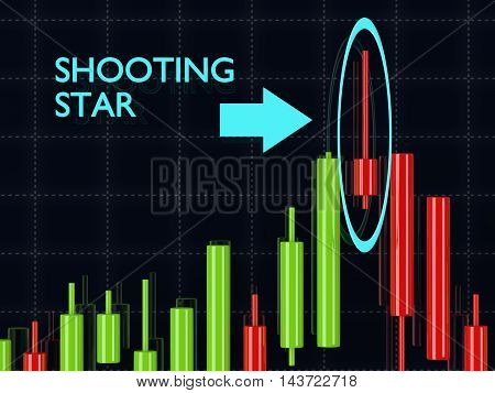 3D Rendering Of Forex Candlestick Shooting Star Pattern Over Dark