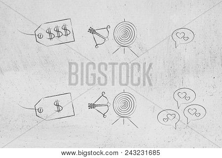 From Unpopular To Popular Products Conceptual Illustration: Expensive And Cheap Item Price Tags With