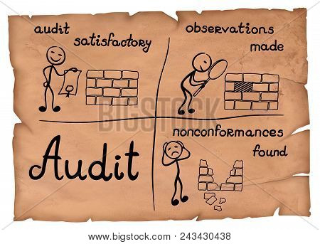 Old-fashioned Illustration Of Audit Checklist Process On A Parchment.