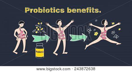 Probiotics benefits. Scheme of influence of probiotics on a human body. Conceptual illustrations of probiotics within the human body poster