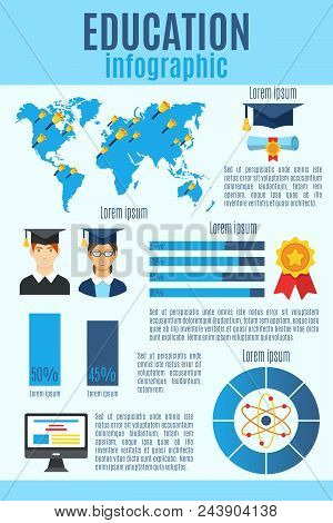 Education Flat Colorful Infographic With World Map And Bells On It Finish Education Computer Symbols