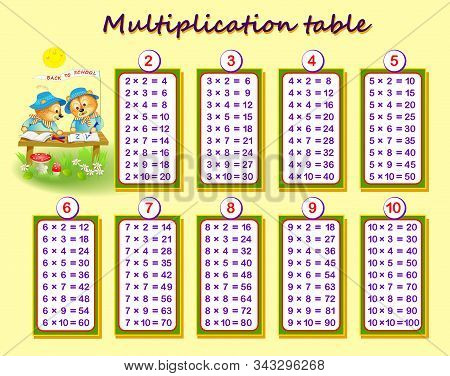 Multiplication Table For Kids. Math Education. Printable Poster For Children Textbook. Educational P
