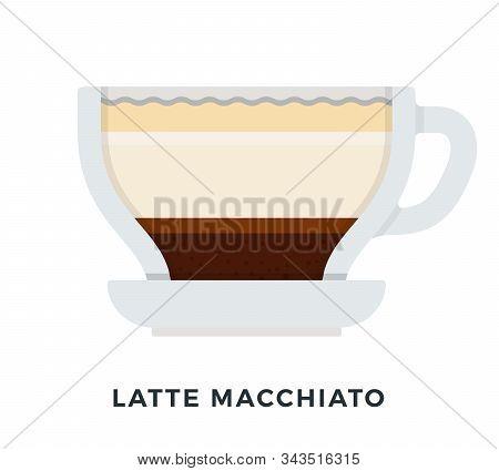 Latte Macchiato Coffee Mug Vector Flat Isolated