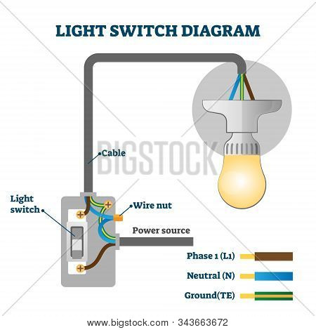 Light Switch Eu Diagram Vector Illustration. Labeled Europe Standards Scheme. Physics Graphic With C