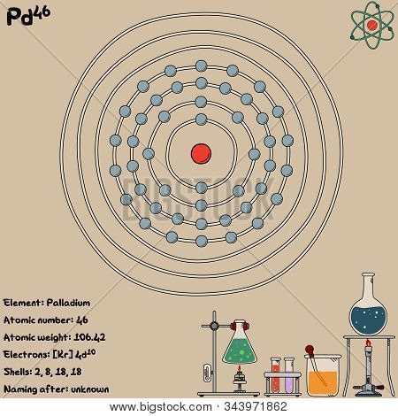 Large And Colorful Infographic On The Element Of Palladium.